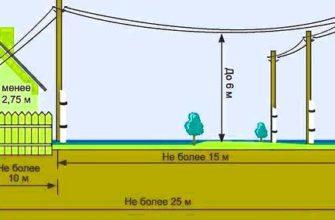 rasstoyanie na kotorom ustanavlivajutsya linii elektroperedach do zabora